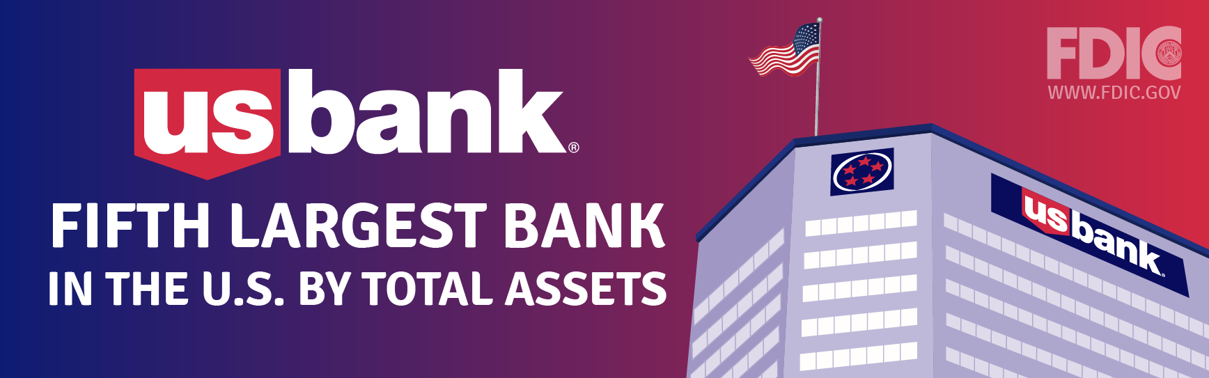 Fifth Largest Bank in the U.S. by total assets