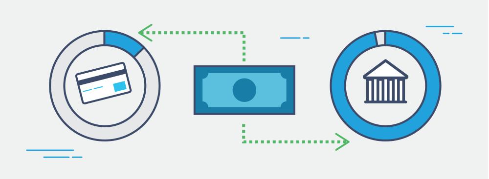 where do the interchanging fees go