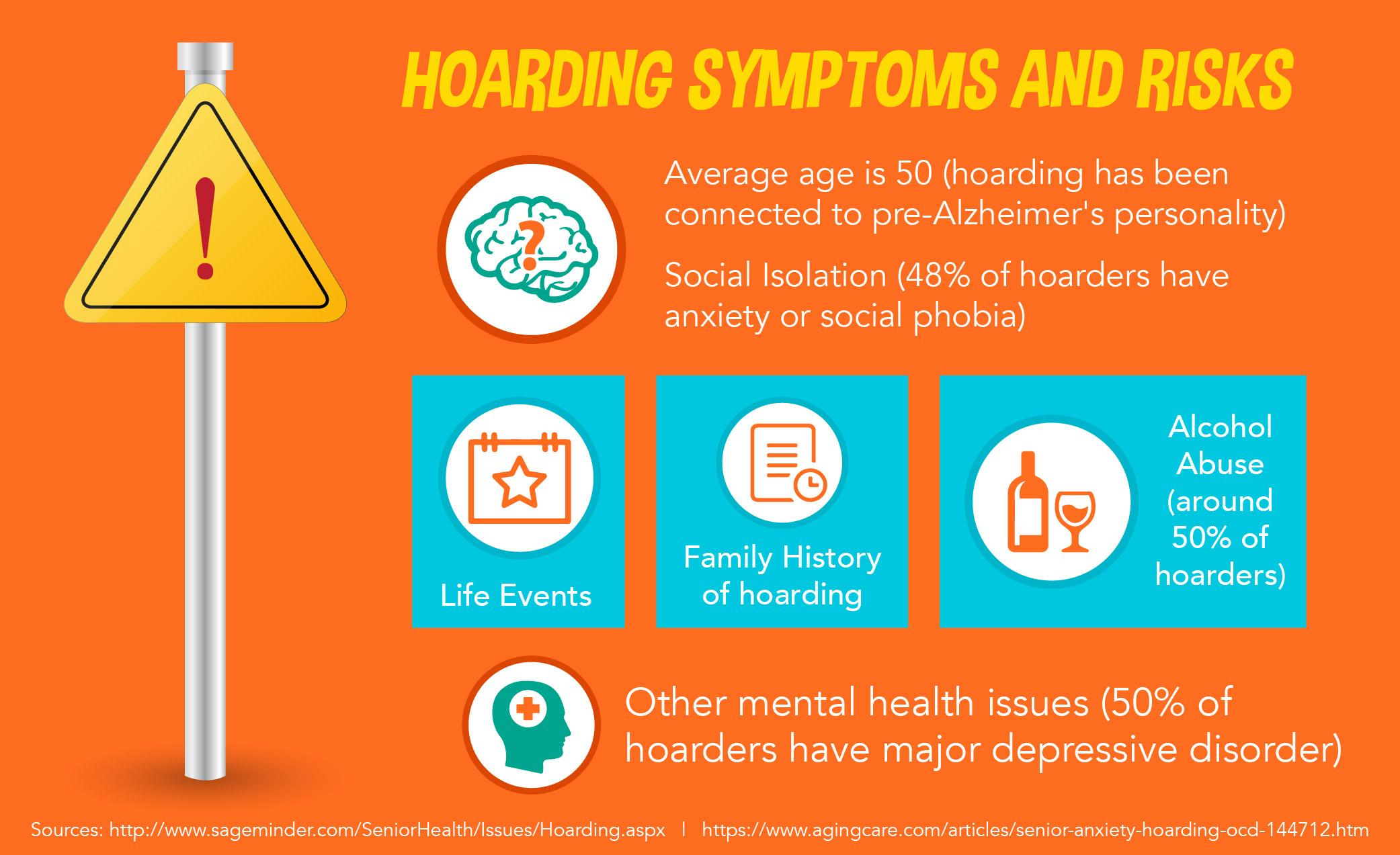 hoarding symptoms and risks