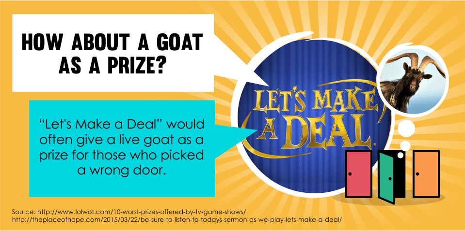 How about a goat as a prize?