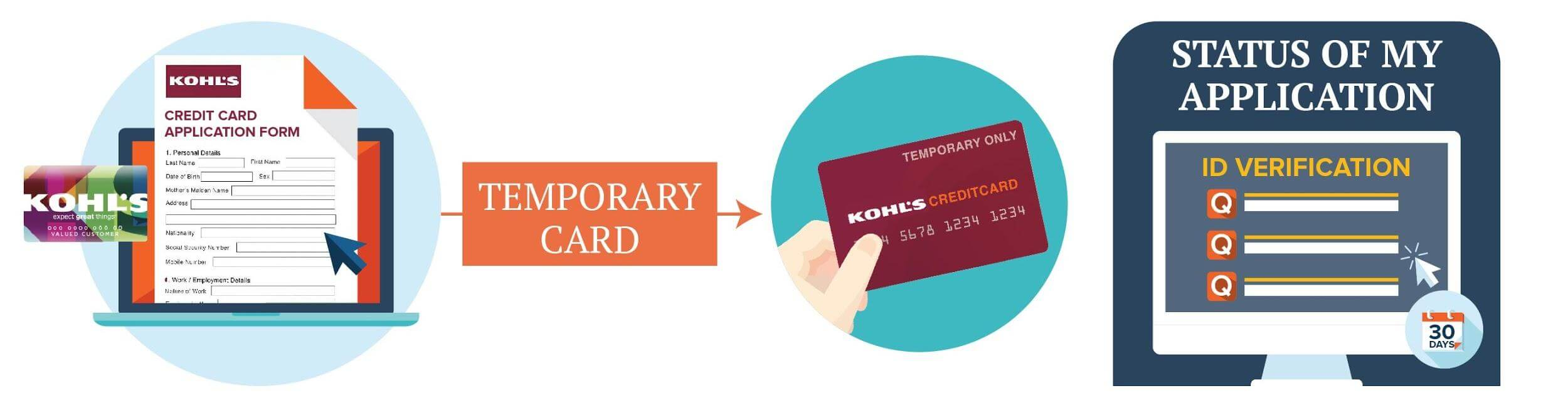 Kohls credit card review creditloan how long does it take to get your kohls charge falaconquin