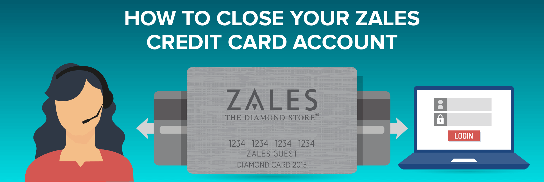 Zales Credit Card Review Is It Worth It CreditLoancom