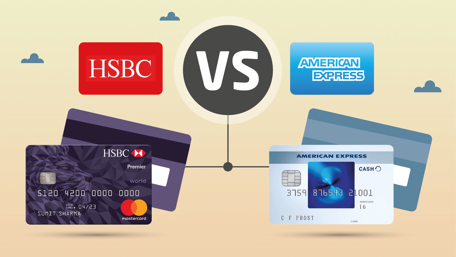 Capital One Auto Loan Payment >> HSBC Platinum vs. Amex Blue Cash Everyday - CreditLoan.com®