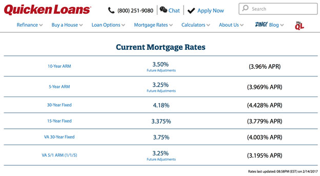 quicken loans current mortgage rates