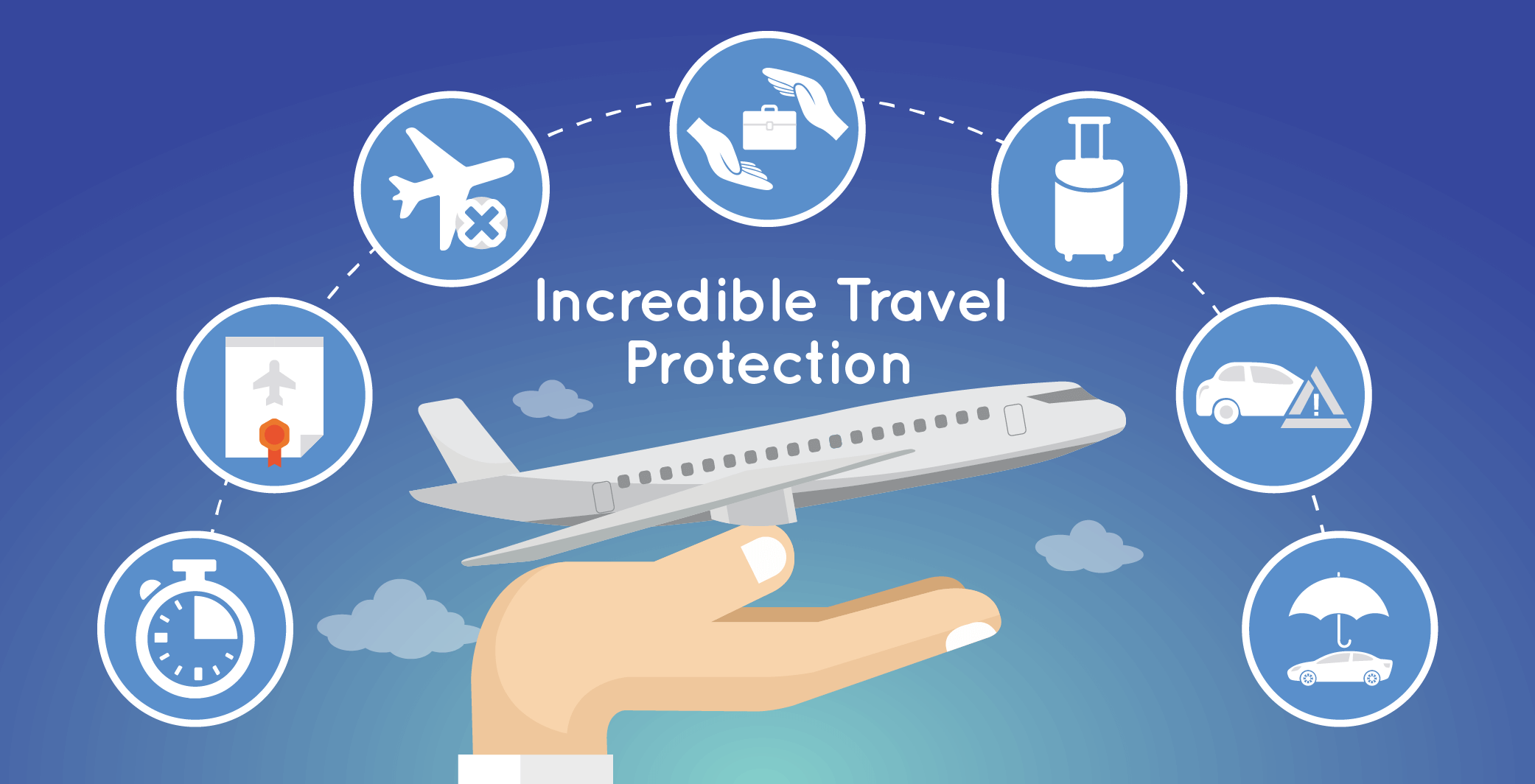Incredible Travel Protection