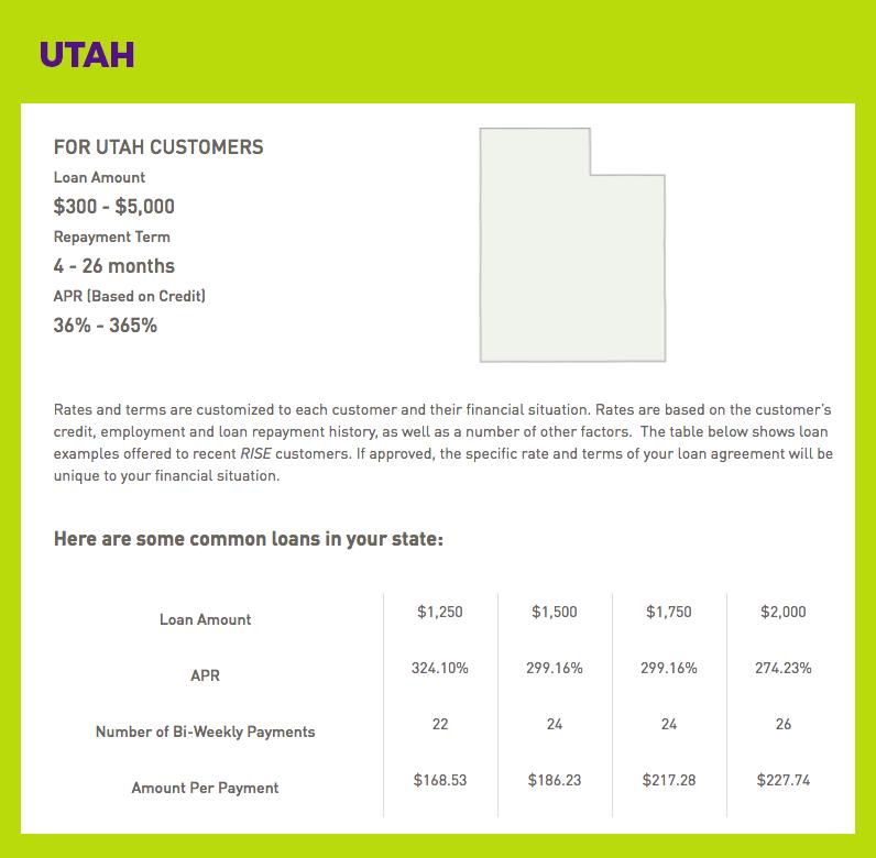 Interest rate Utah example