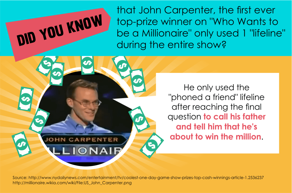 John Carpenter is the first ever top-prize winner on Who Wants to be a Millionaire