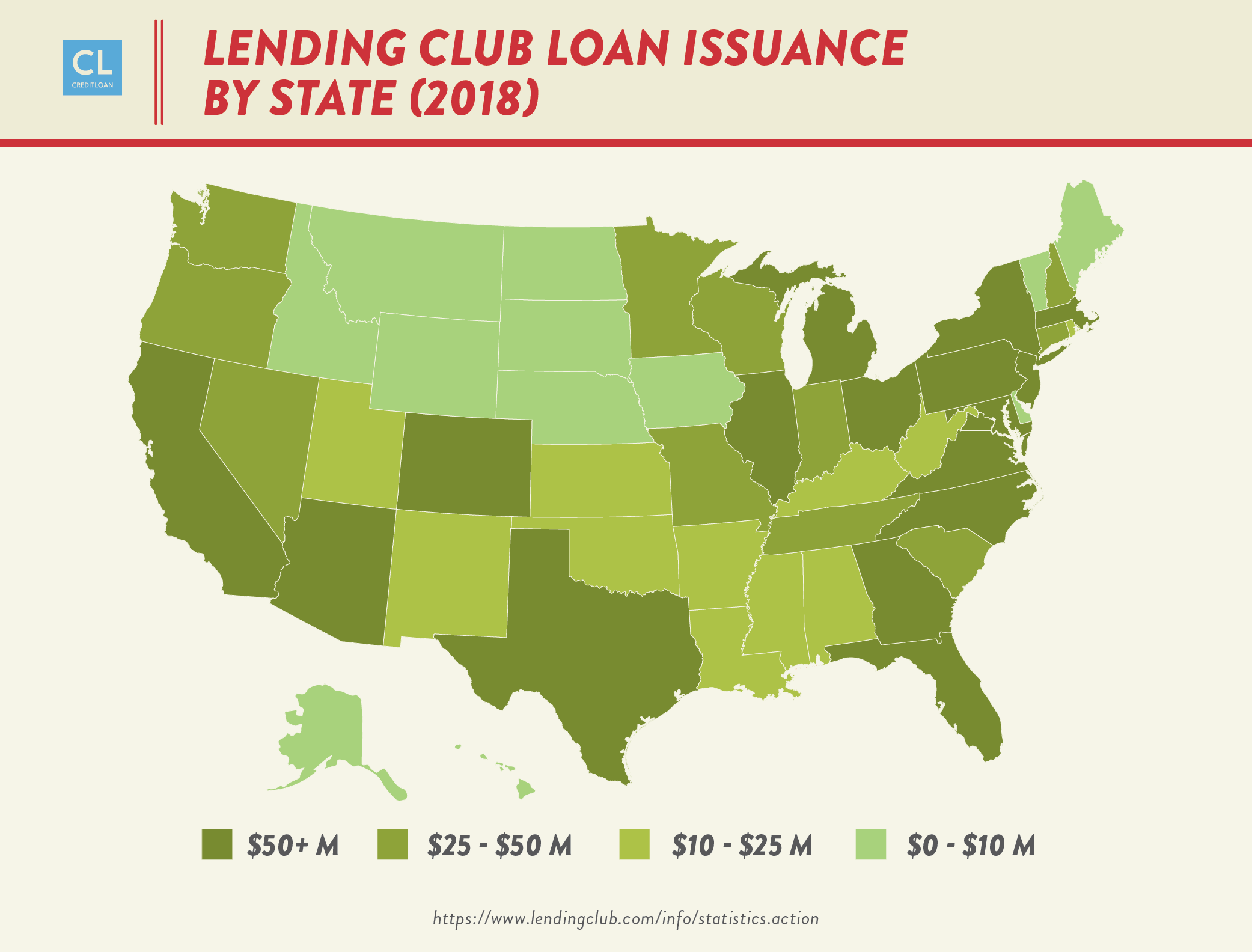 Lending Club Loan Amounts by State 2018