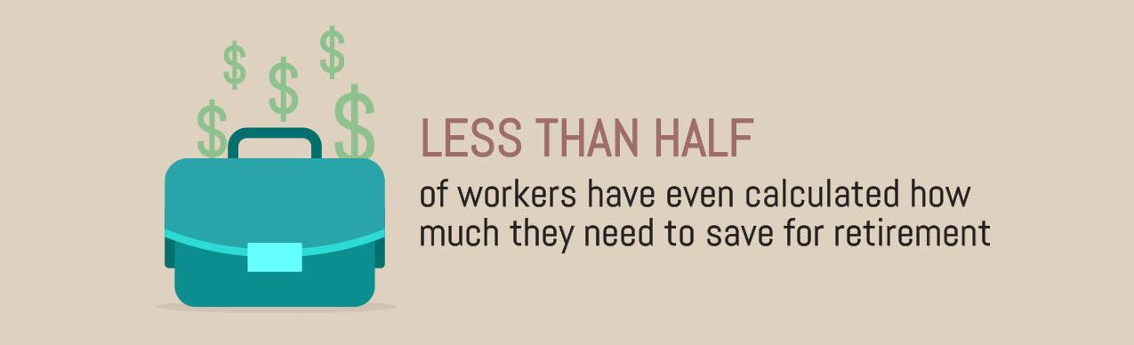 Less than half of workers have even calculated how much they need