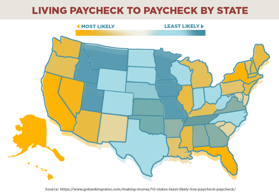 Living Paycheck to Paycheck by State