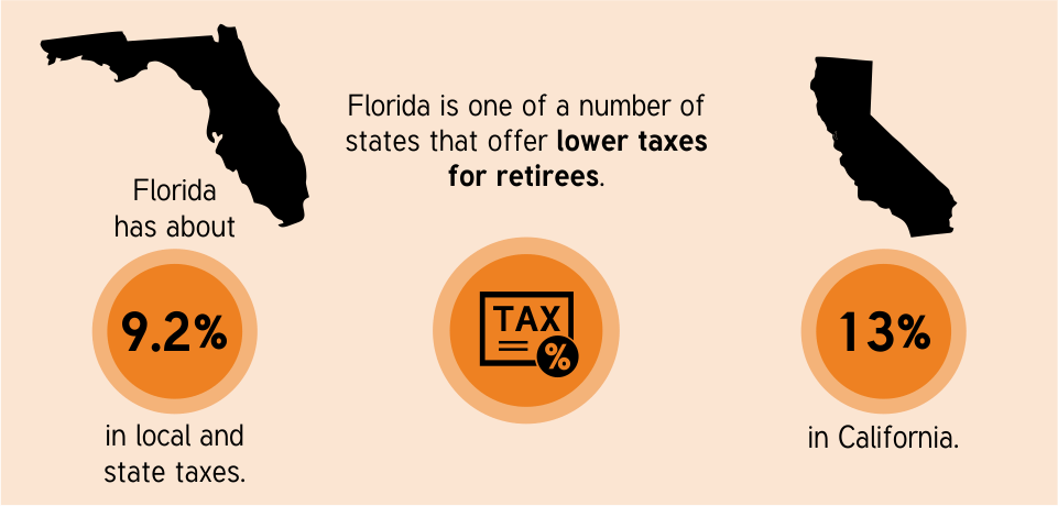 Low taxes for retirees