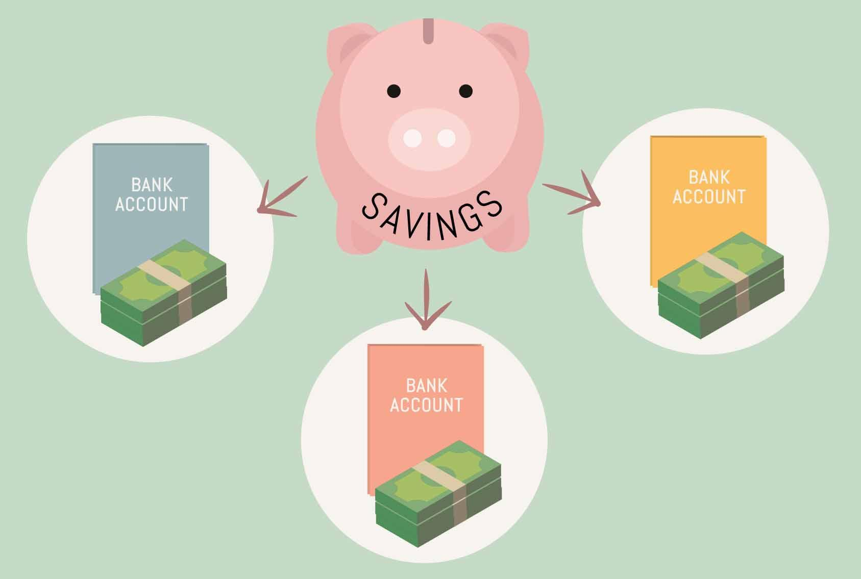 Maximize your time and your money by putting savings into multiple accounts