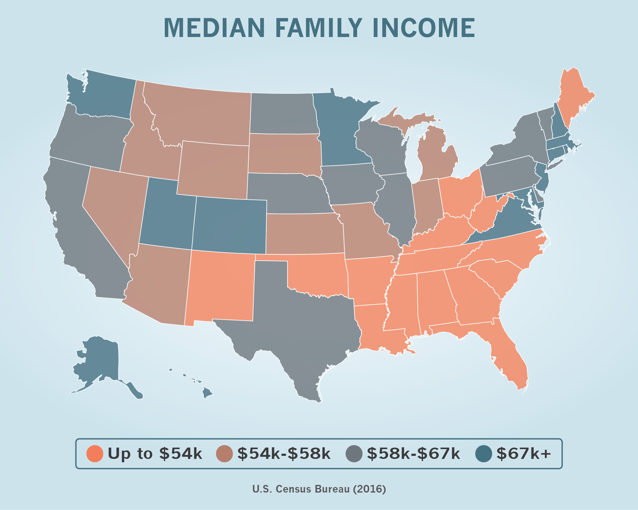 Median Family Income