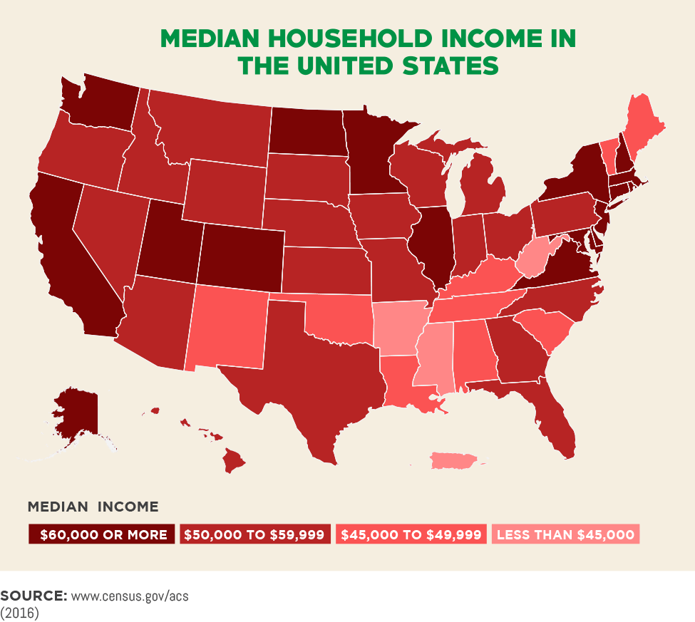 Median Household Income (2016)