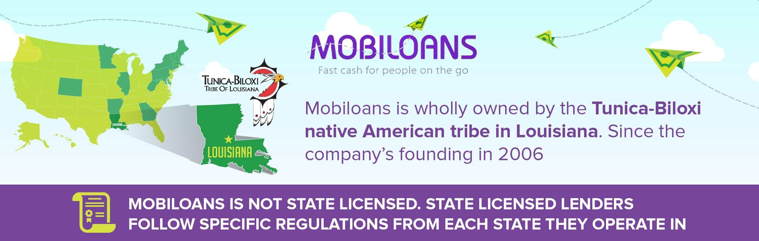 mobiloans ownership and license