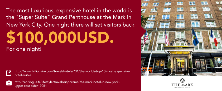 Most expensive hotel in the world