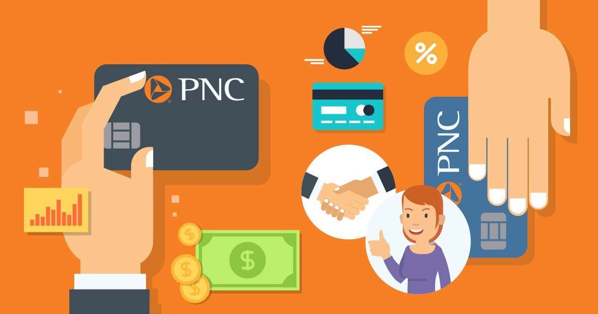 PNC Bank Review - CreditLoan.com®
