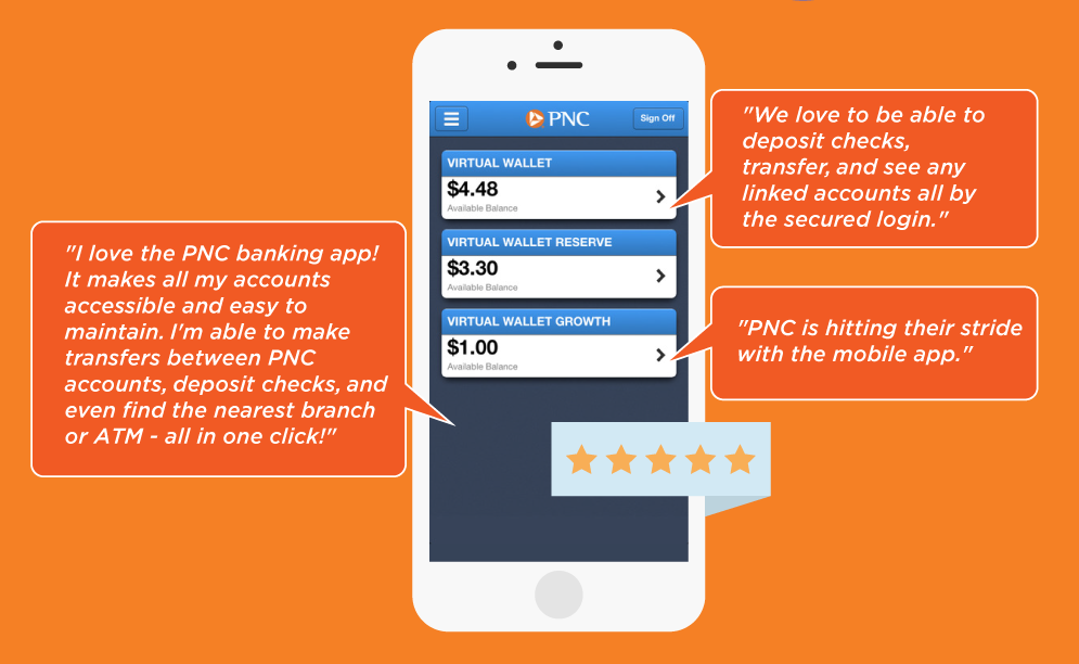 Pnc bank review creditloan pnc positive customer reviews about their mobile app reheart Images