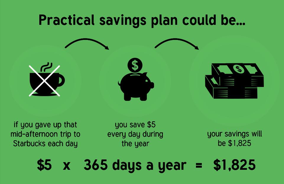Practical saving plan