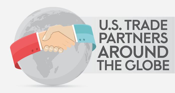 Avant Loan Reviews >> U.S. Trade Partners Around The Globe - CreditLoan.com®