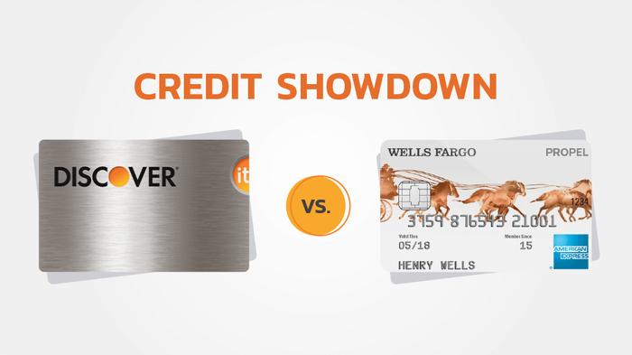 Discover It 174 Vs Wells Fargo Propel American Express 174 Card