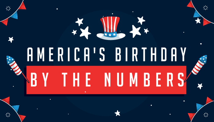 Pay Pnc Auto Loan >> America's Birthday By the Numbers - CreditLoan.com®