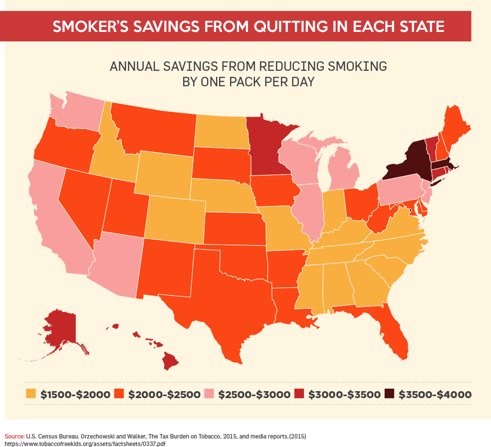 SMOKER'S SAVINGS FROM QUITTING IN EACH STATE
