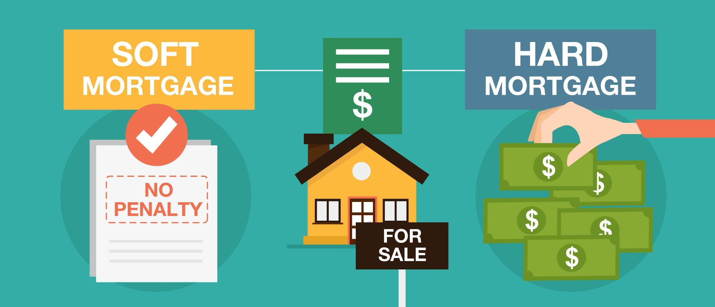 Soft mortgage vs hard mortgage illustration