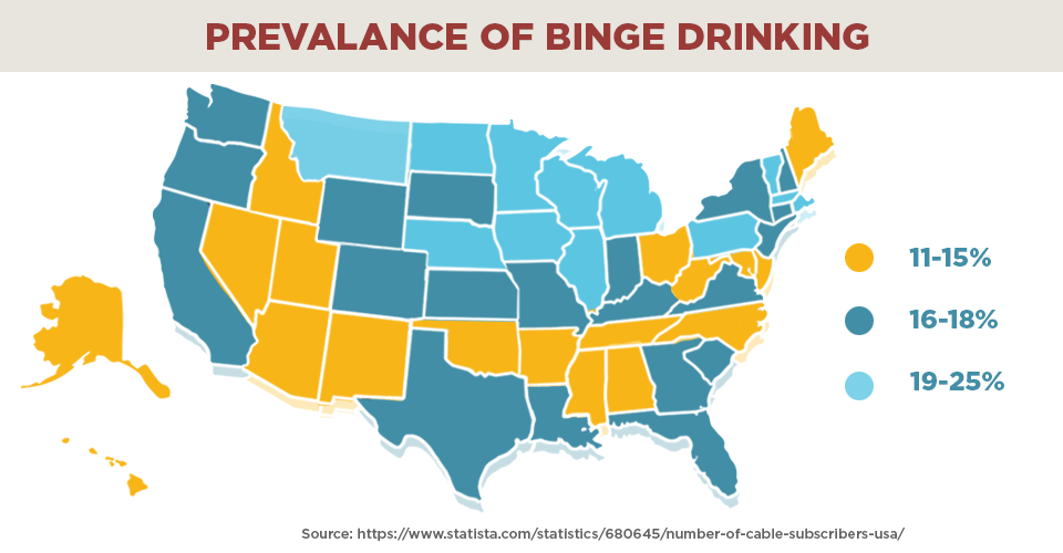 State comparison of binge drinking