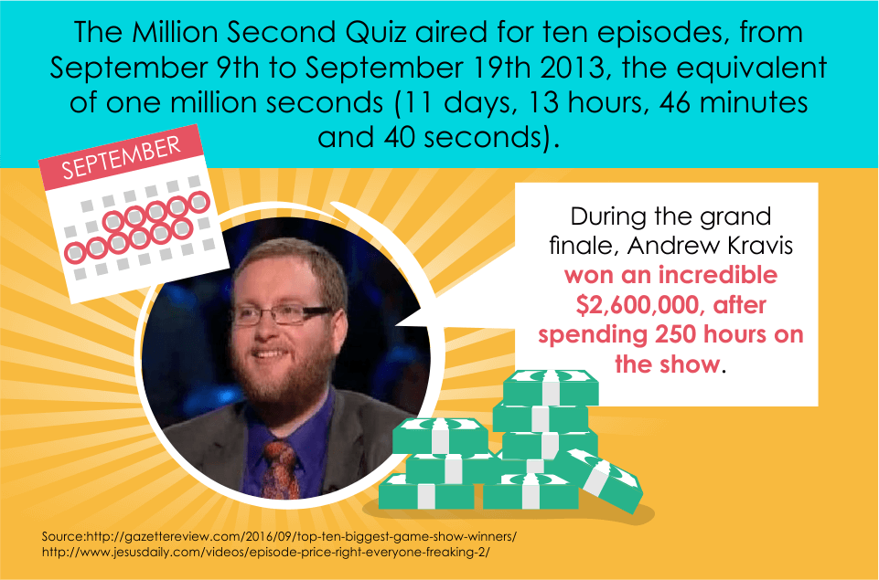 The Million Second Quiz aired for ten episodes.