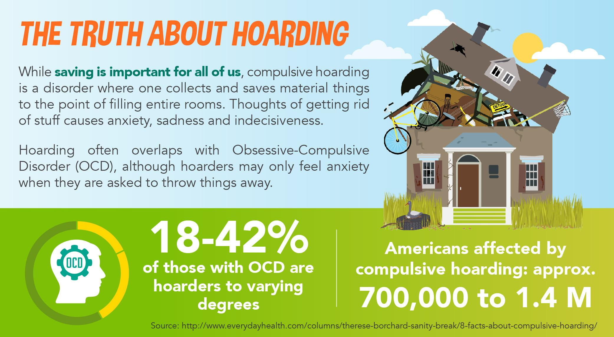 The Truth about Hoarding statisics