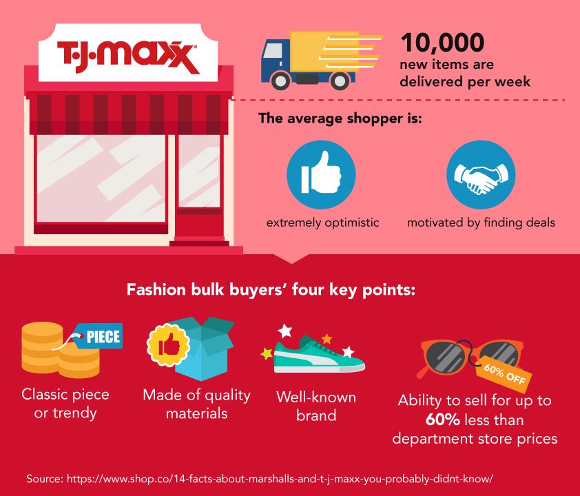 TJ Maxx Credit Card Review