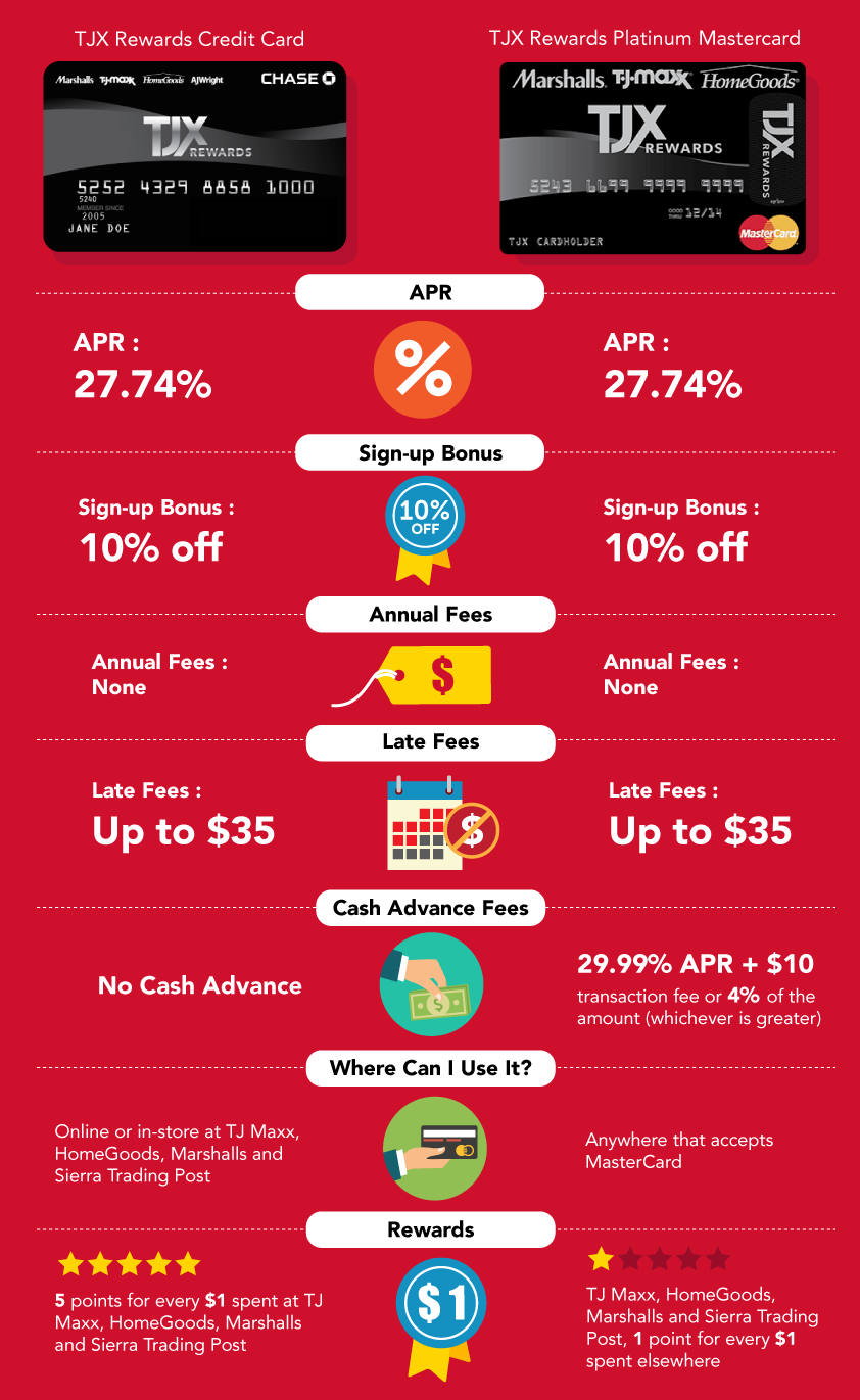 tj maxx credit card review creditloan com tjx rewards vs platinum comparison and ratings