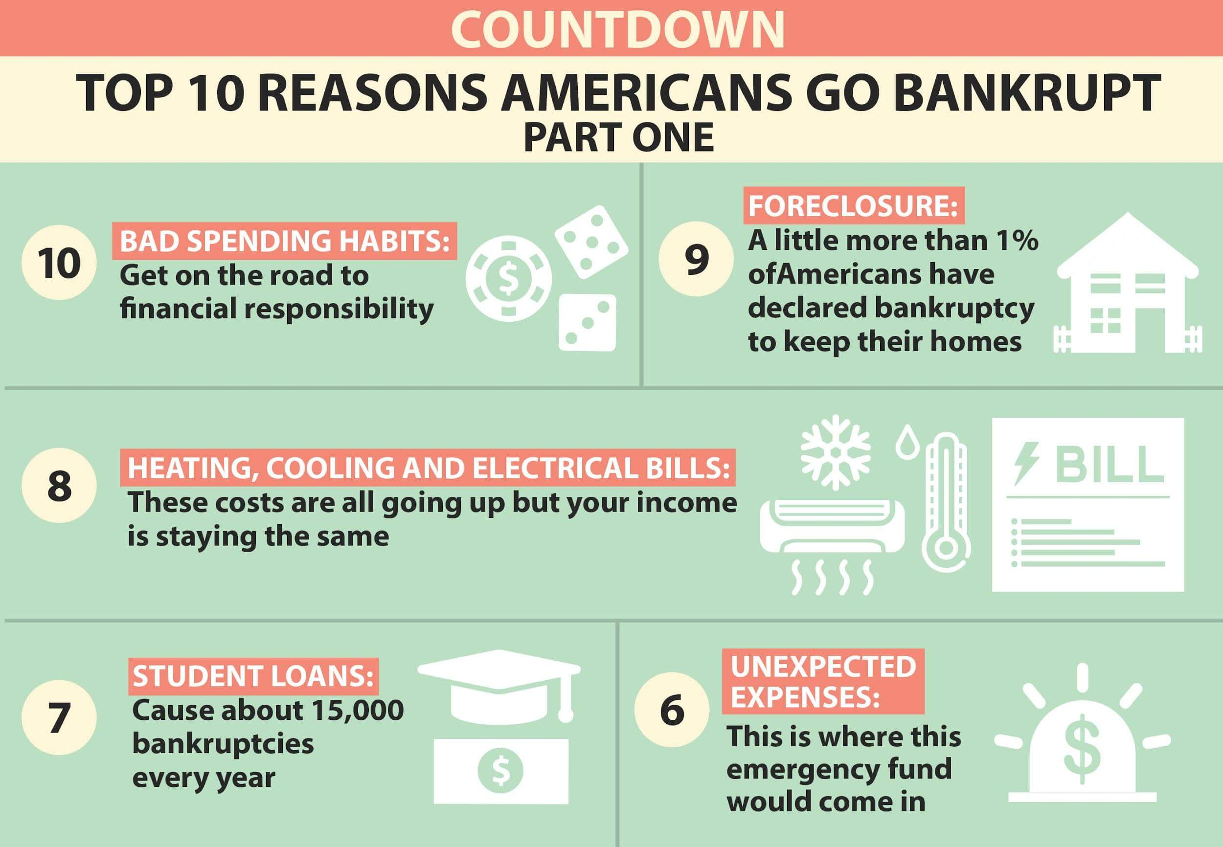 top 10 reasons to go bankrupt