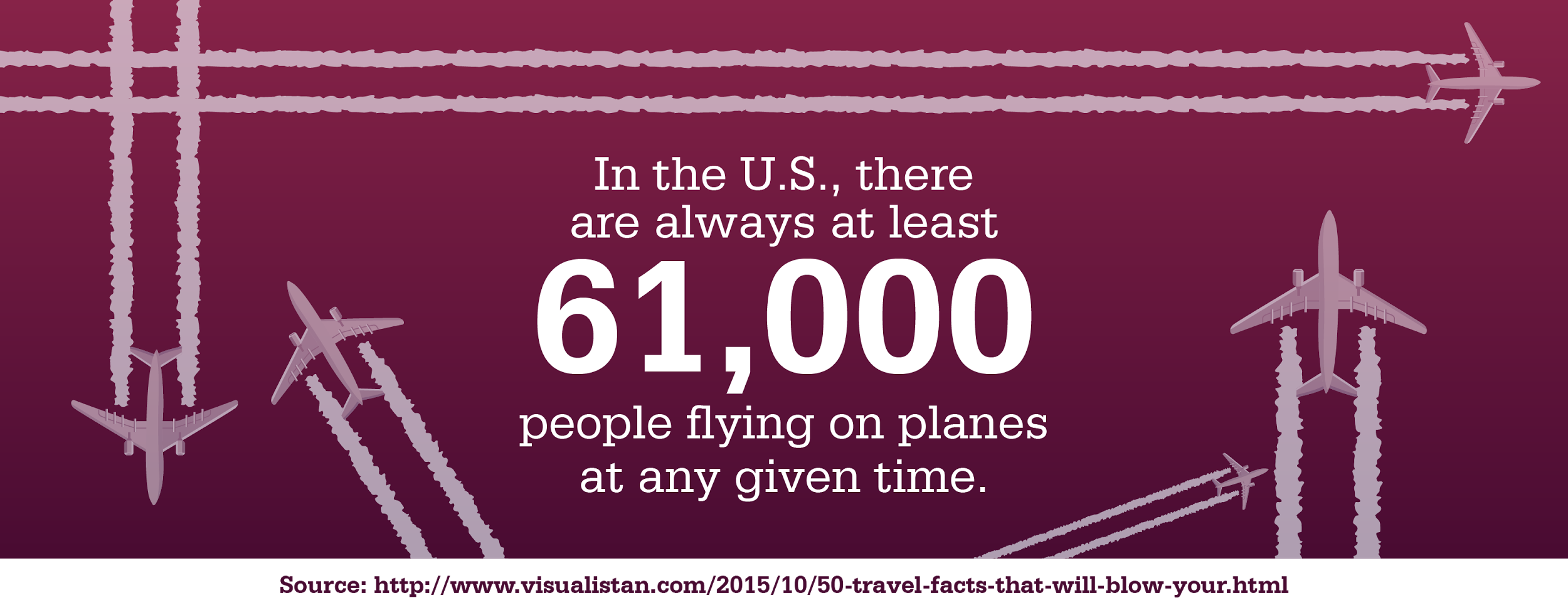 travel stat