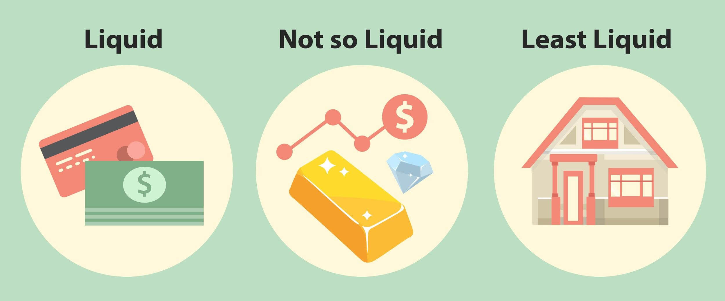 types of liquid assets