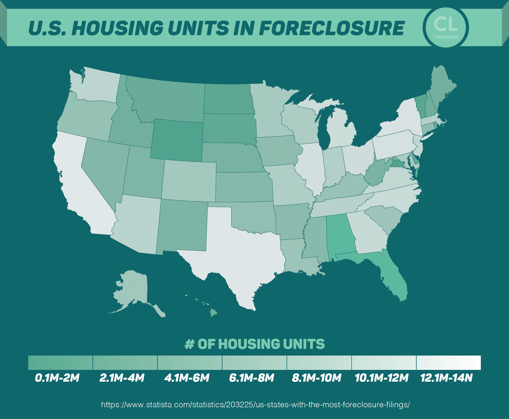 U.S. Housing Units In Foreclosure