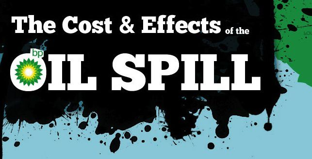 Cost and effects of the BP oil spill