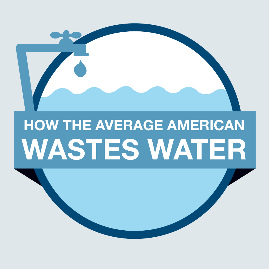 How the Average American Wastes Water
