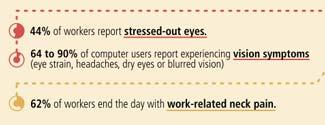 minor-stress-effects