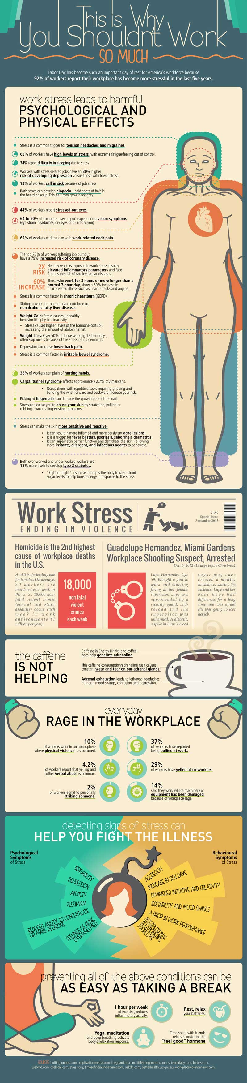 essays on stress at work The stress at workplace meeting the challenge this research article discusses the causes and impacts of workplace stresses, its role in lost productivity.