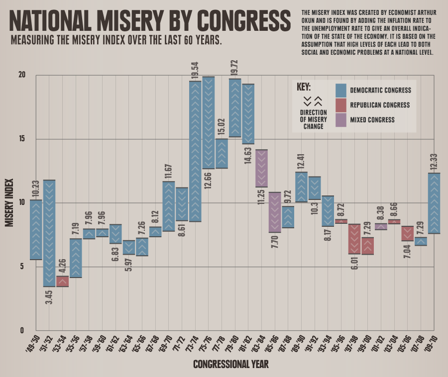 VE-CONGRESS MISERY-R4