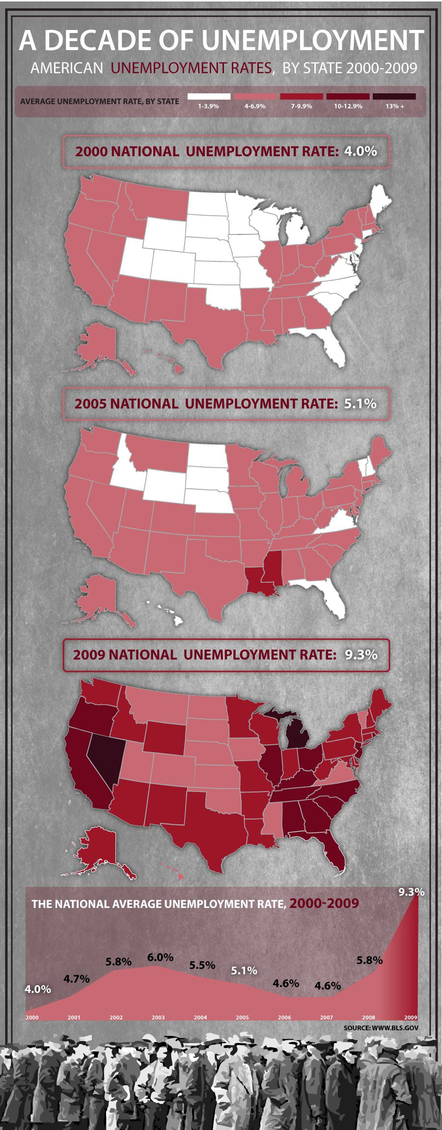 Launch full infographic: 10 Years of Unemployment