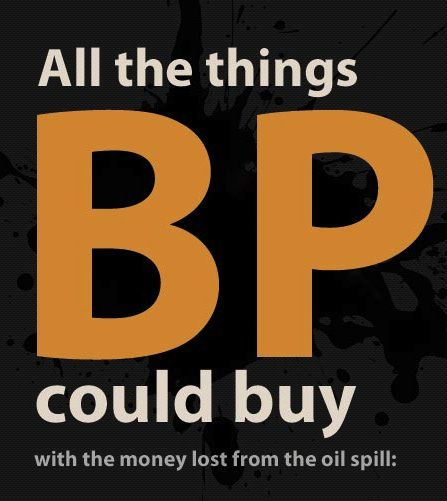 All the things that BP could have spent the money they lost from their oil spill on