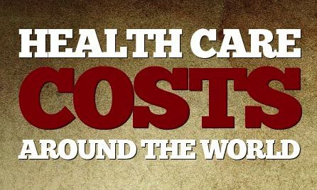 A global look at healthcare in every country
