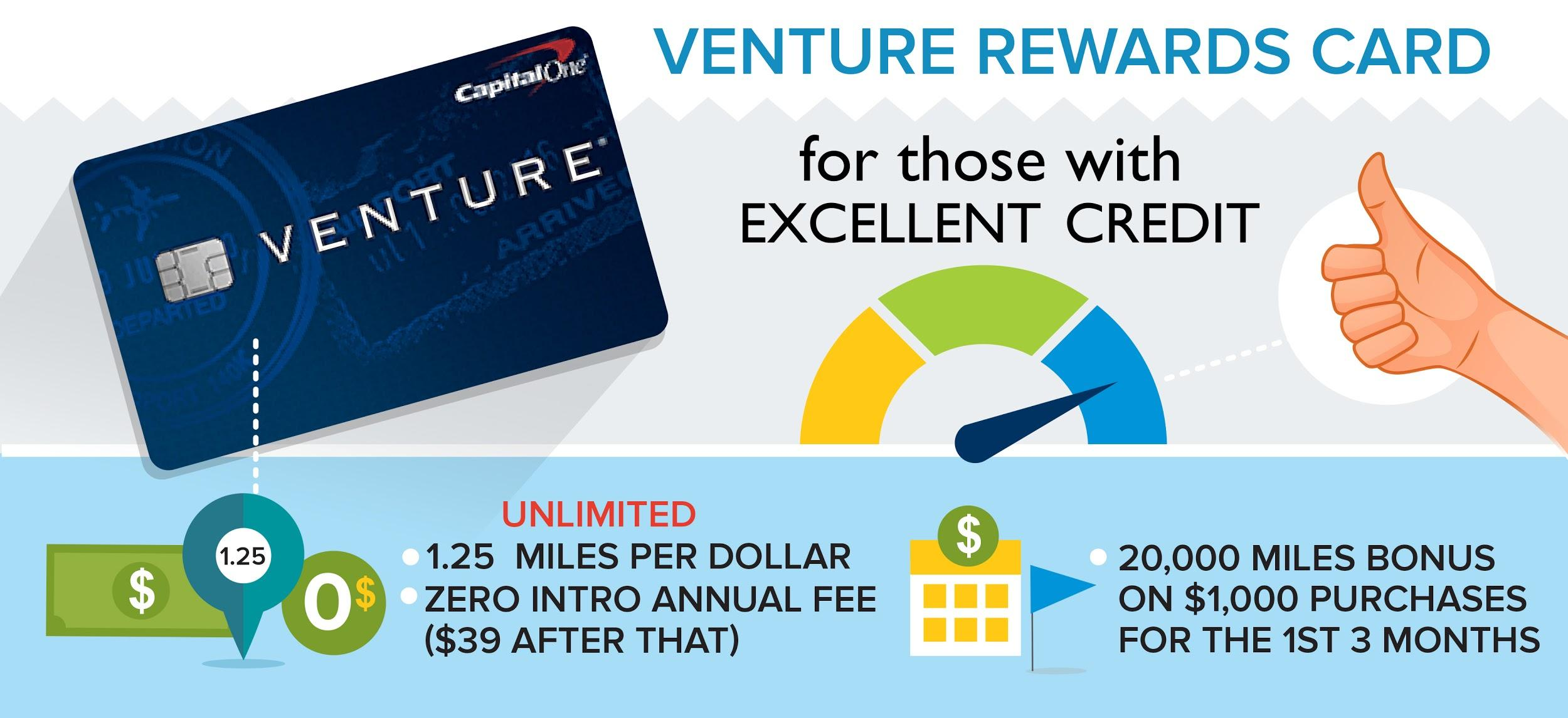 Capital One Credit Cards: Everything You Need to Know - CreditLoan ...