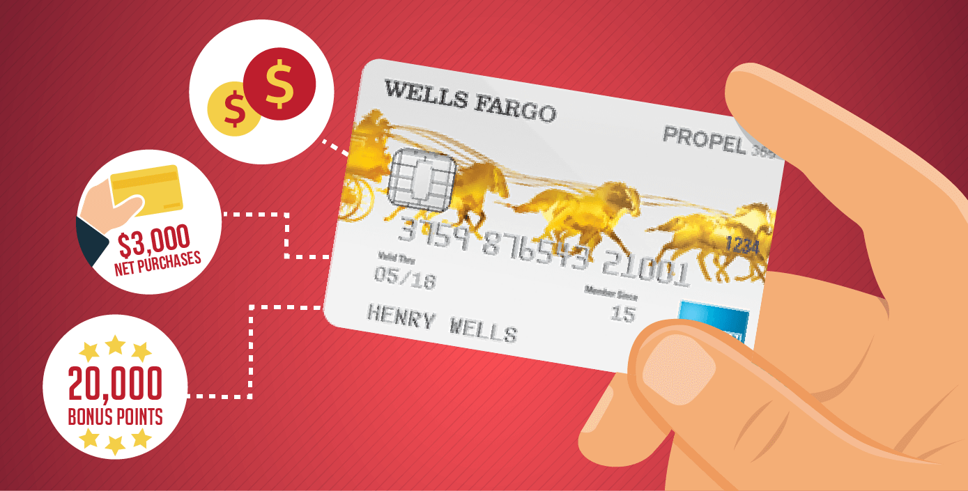 Wells Fargo Business Credit Card Rewards Program Images - Card ...