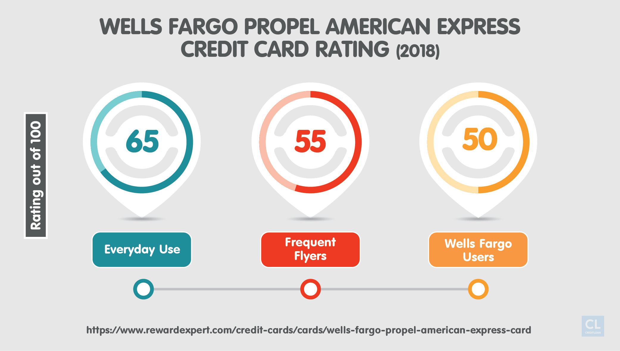 how to get a 680 credit score