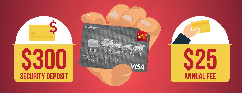 Wells Fargo Credit Cards: An In-Depth Review - CreditLoan.com®