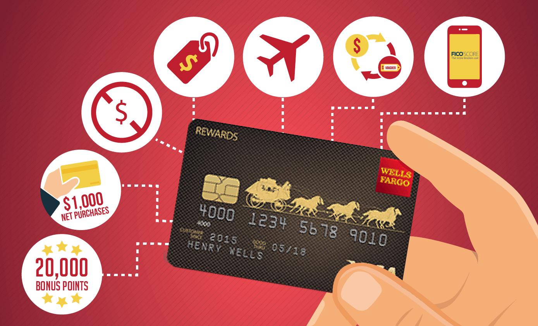 Wells fargo credit cards an in depth review creditloan wells fargo visa signature card magicingreecefo Images